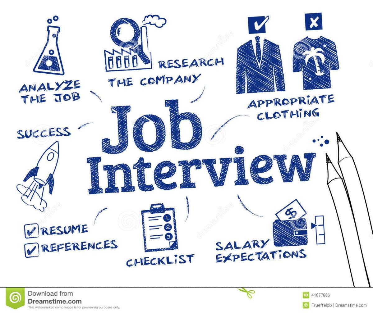 #CareerChat - How to perform well at your next academic interview